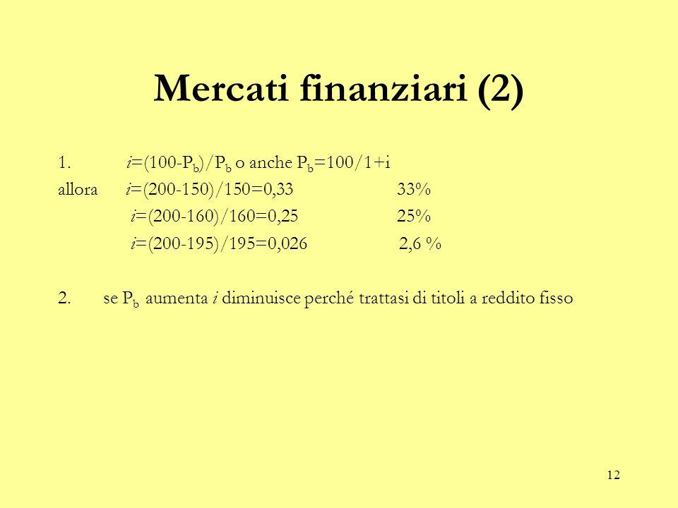 12 Mercati finanziari (2) 1.