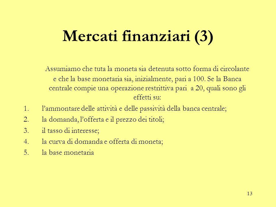 13 Mercati finanziari (3) Assumiamo che tuta la moneta sia detenuta sotto forma di circolante e che la base monetaria sia, inizialmente, pari a 100.