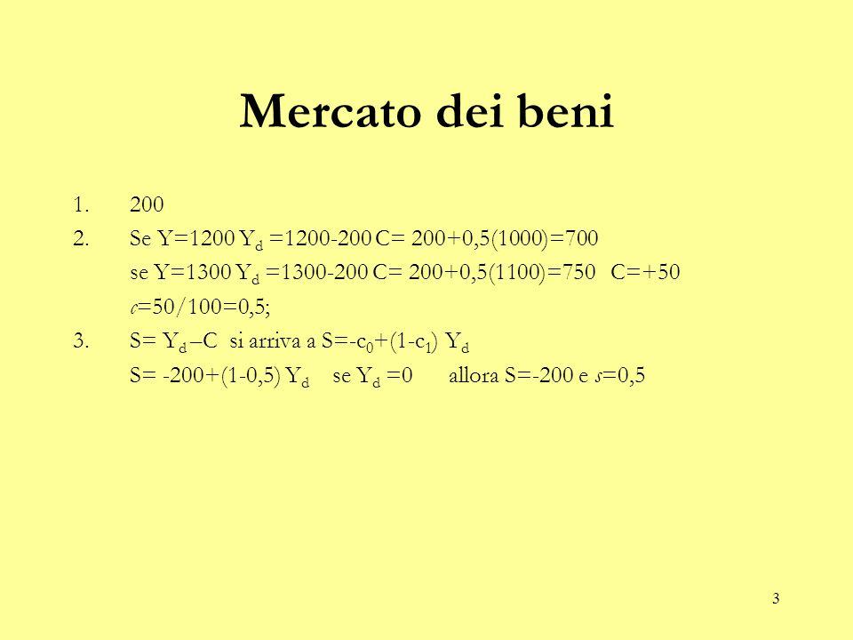 3 Mercato dei beni 1.200 2.Se Y=1200 Y d =1200-200 C= 200+0,5(1000)=700 se Y=1300 Y d =1300-200 C= 200+0,5(1100)=750 C=+50 c=50/100=0,5; 3.S= Y d –C si arriva a S=-c 0 +(1-c 1 ) Y d S= -200+(1-0,5) Y d se Y d =0 allora S=-200 e s=0,5