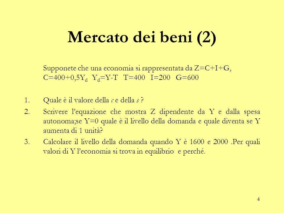 4 Mercato dei beni (2) Supponete che una economia si rappresentata da Z=C+I+G, C=400+0,5Y d Y d =Y-T T=400 I=200 G=600 1.Quale è il valore della c e della s .