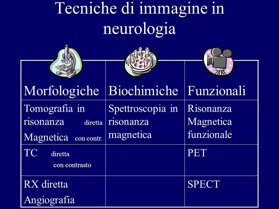 Tecniche di immagine in neurologia MorfologicheBiochimicheFunzionali Tomografia in risonanza diretta Magnetica con contr.