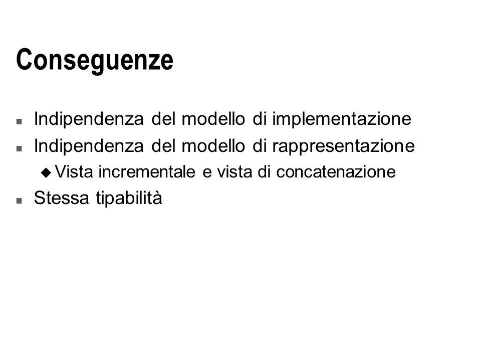 Conseguenze n Indipendenza del modello di implementazione n Indipendenza del modello di rappresentazione u Vista incrementale e vista di concatenazione n Stessa tipabilità