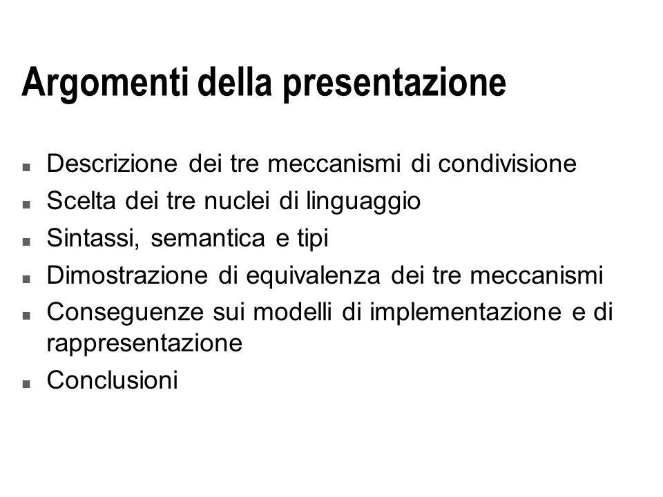 Argomenti della presentazione n Descrizione dei tre meccanismi di condivisione n Scelta dei tre nuclei di linguaggio n Sintassi, semantica e tipi n Dimostrazione di equivalenza dei tre meccanismi n Conseguenze sui modelli di implementazione e di rappresentazione n Conclusioni