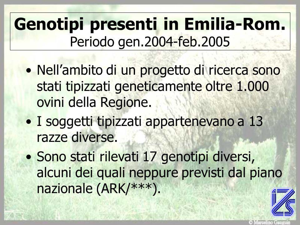 Genotipi presenti in Emilia-Rom.