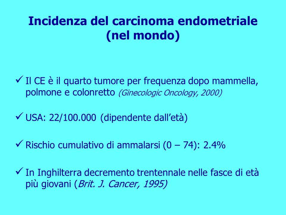 Il CE è il quarto tumore per frequenza dopo mammella, polmone e colonretto (Ginecologic Oncology, 2000) USA: 22/100.000 (dipendente dall'età) Rischio cumulativo di ammalarsi (0 – 74): 2.4% In Inghilterra decremento trentennale nelle fasce di età più giovani (Brit.