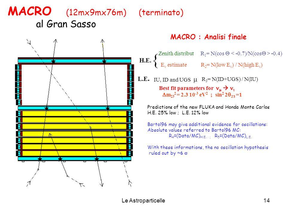 Le Astroparticelle14 MACRO (12mx9mx76m) (terminato) al Gran Sasso MACRO : Analisi finale H.E. { Zenith distribut R 1 = N(cos  -0.4) E estimateR 2 =