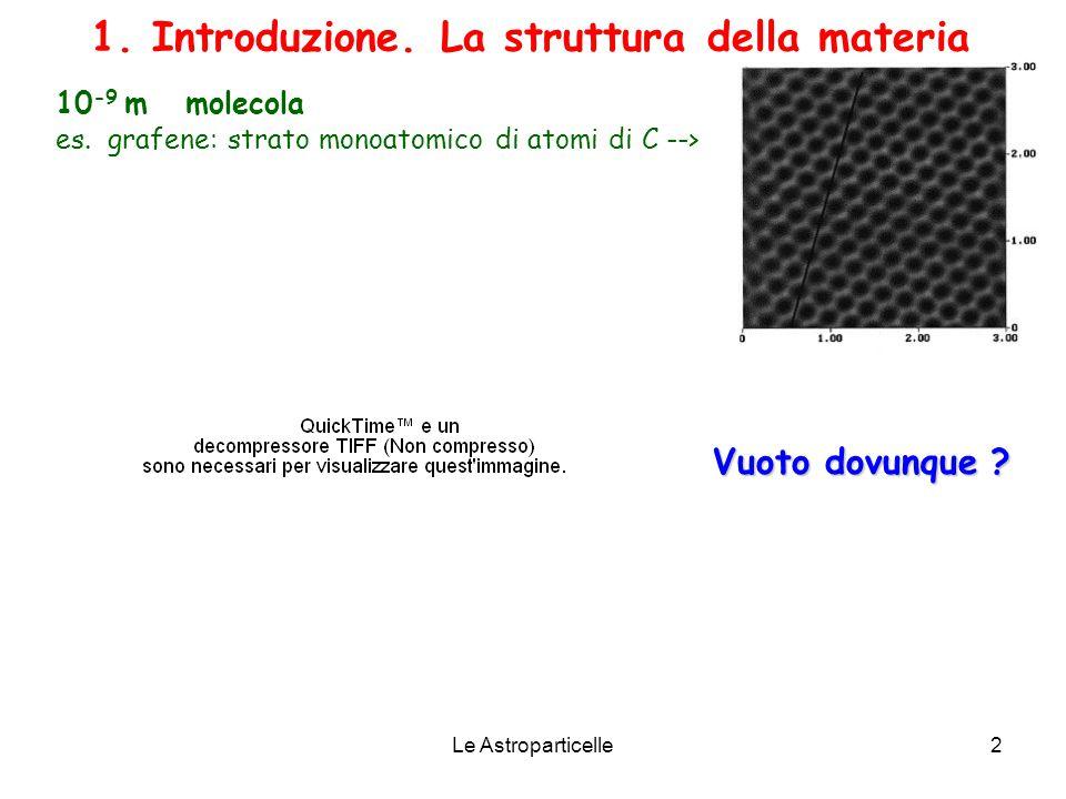 Le Astroparticelle2 1. Introduzione. La struttura della materia 10 -9 m molecola es. grafene: strato monoatomico di atomi di C --> Vuoto dovunque ?