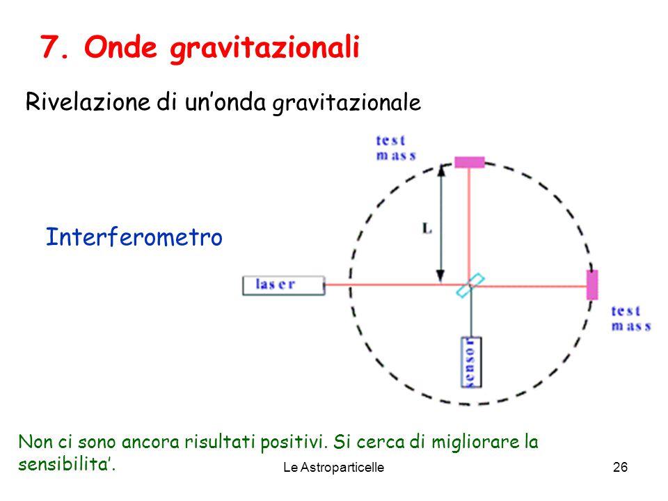 Le Astroparticelle26 Rivelazione di un'onda gravitazionale Interferometro 7. Onde gravitazionali Non ci sono ancora risultati positivi. Si cerca di mi