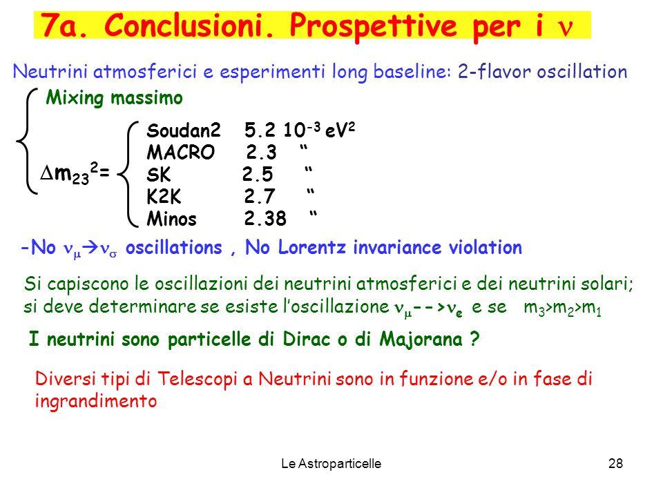 Le Astroparticelle28 7a. Conclusioni. Prospettive per i Neutrini atmosferici e esperimenti long baseline: 2-flavor oscillation  m 23 2 = Soudan2 5.2