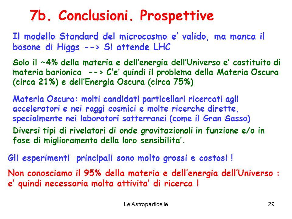 Le Astroparticelle29 7b. Conclusioni. Prospettive Il modello Standard del microcosmo e' valido, ma manca il bosone di Higgs --> Si attende LHC Solo il