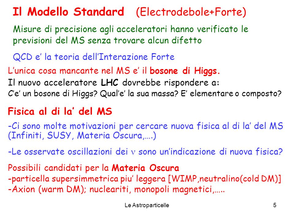 Le Astroparticelle5 Il Modello Standard (Electrodebole+Forte) L'unica cosa mancante nel MS e' il bosone di Higgs. Il nuovo acceleratore LHC dovrebbe r