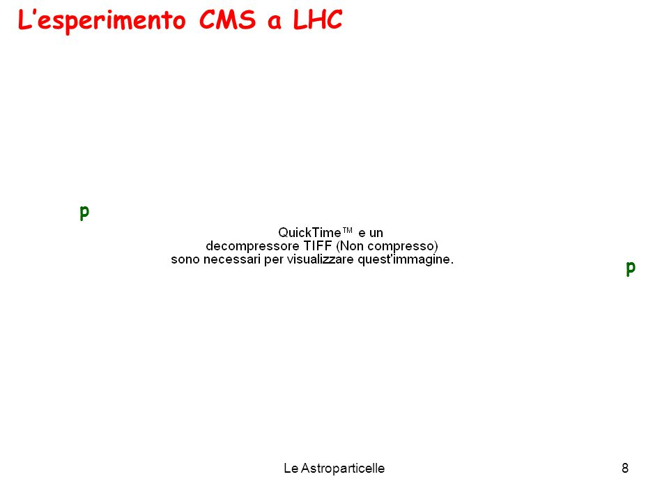 Le Astroparticelle8 L'esperimento CMS a LHC p p