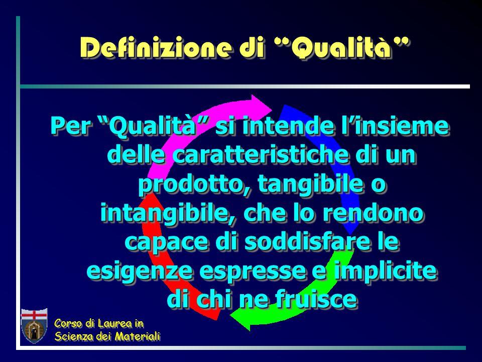 Corso di Laurea in Scienza dei Materiali Qualità: Cosa e perché Qualità: