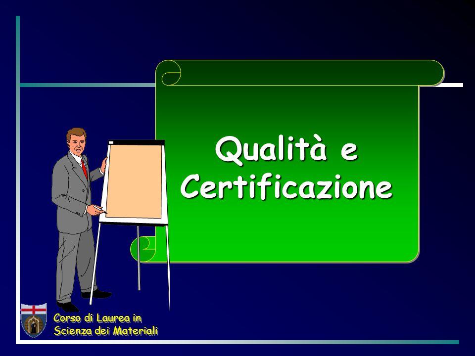 Corso di Laurea in Scienza dei Materiali Gli ambiti della qualità in azienda filosoficoorganizzativo contrattualecertificativo tecnicostatistico
