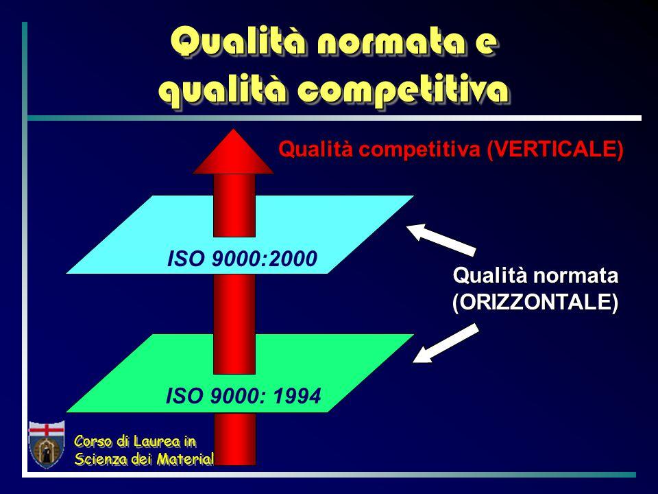 Corso di Laurea in Scienza dei Materiali Qualità e Certificazione