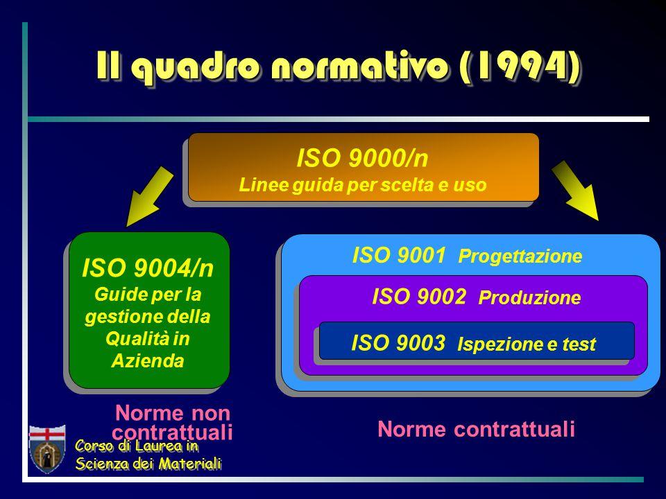 Corso di Laurea in Scienza dei Materiali Le norme ISO 9000