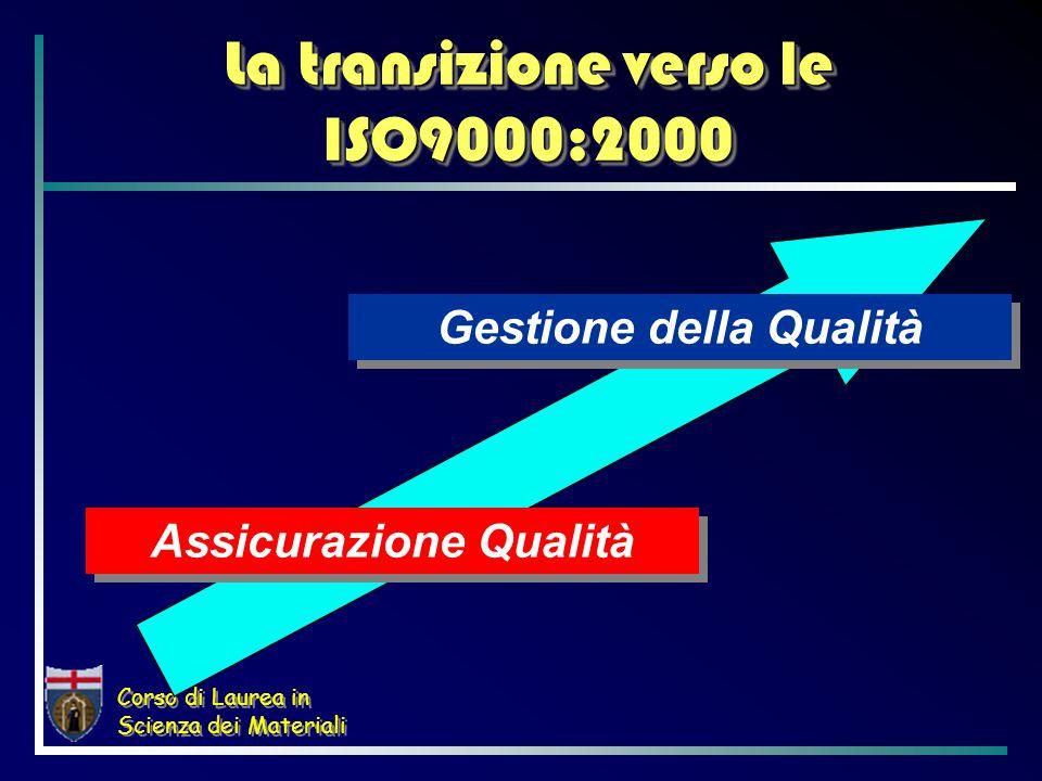 Corso di Laurea in Scienza dei Materiali La transizione verso le ISO9000:2000 ISO 9000:1994 ISO 9000:2000