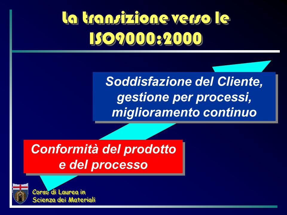 Corso di Laurea in Scienza dei Materiali La transizione verso le ISO9000:2000 Assicurazione Qualità Gestione della Qualità