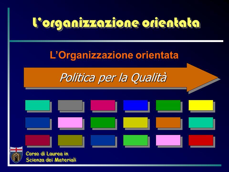 Corso di Laurea in Scienza dei Materiali L'organizzazione tradizionale L'organizzazione non orientata