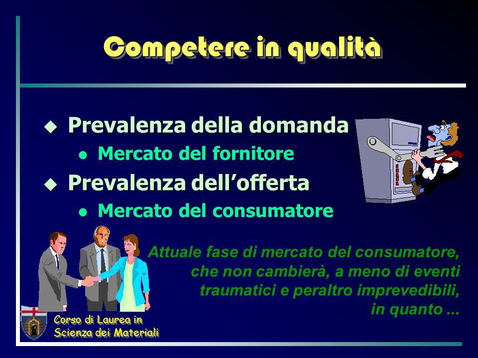 Corso di Laurea in Scienza dei Materiali Perché la qualità offerta domanda Mercato del produttore 50607080902000 Mercato del consumatore