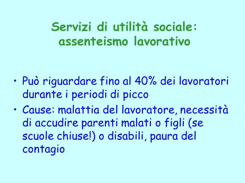Servizi di utilità sociale: assenteismo lavorativo Può riguardare fino al 40% dei lavoratori durante i periodi di picco Cause: malattia del lavoratore
