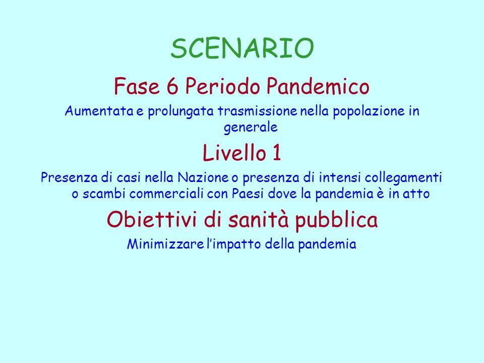 SCENARIO Fase 6 Periodo Pandemico Aumentata e prolungata trasmissione nella popolazione in generale Livello 1 Presenza di casi nella Nazione o presenza di intensi collegamenti o scambi commerciali con Paesi dove la pandemia è in atto Obiettivi di sanità pubblica Minimizzare l'impatto della pandemia