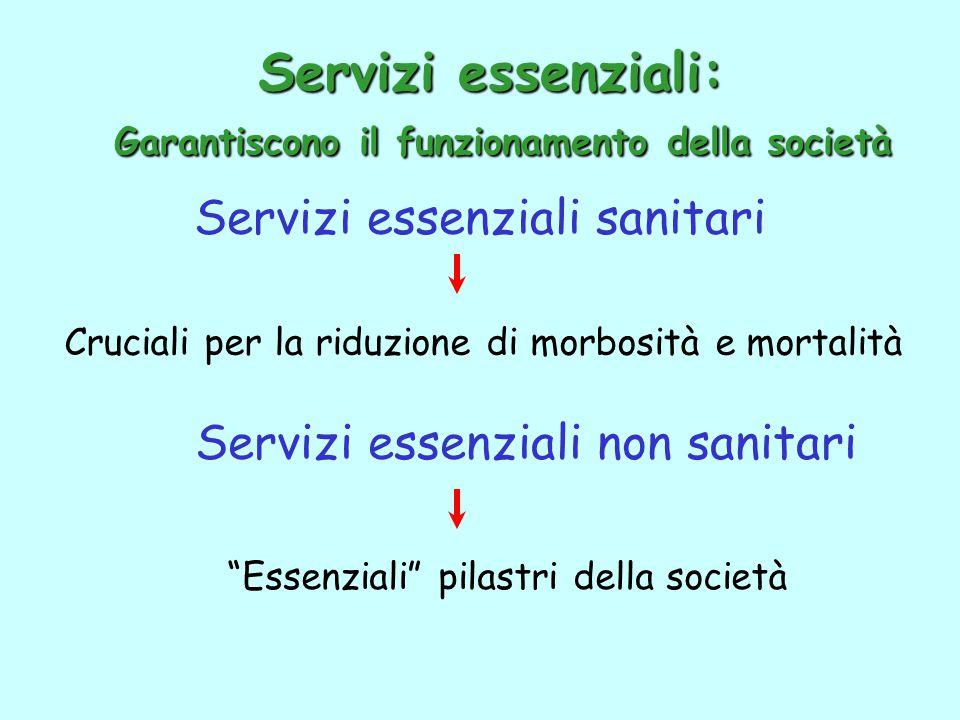 Servizi essenziali: Garantiscono il funzionamento della società Servizi essenziali sanitari Cruciali per la riduzione di morbosità e mortalità Servizi