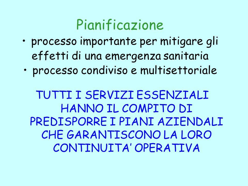 Pianificazione processo importante per mitigare gli effetti di una emergenza sanitaria processo condiviso e multisettoriale TUTTI I SERVIZI ESSENZIALI