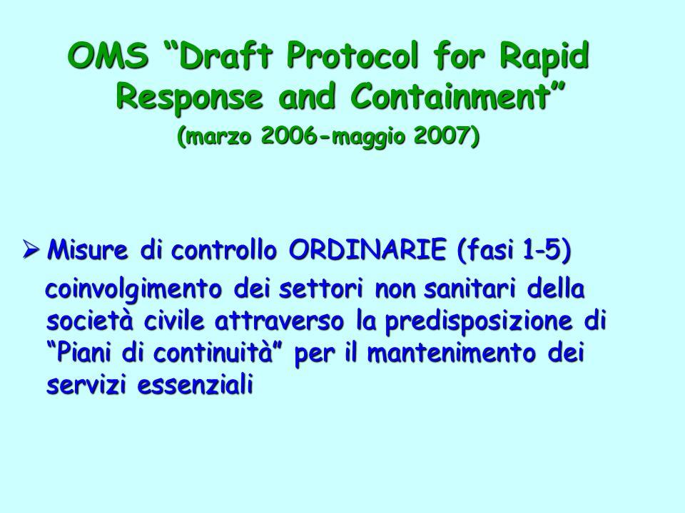 """OMS """"Draft Protocol for Rapid Response and Containment"""" (marzo 2006-maggio 2007)  Misure di controllo ORDINARIE (fasi 1-5) coinvolgimento dei settori"""