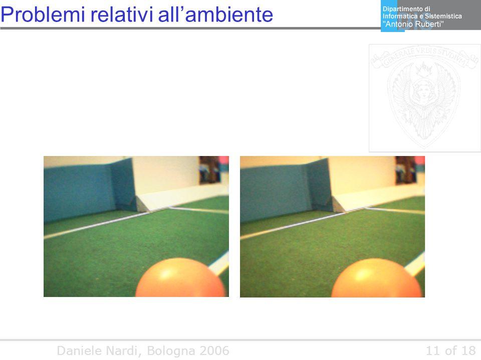Daniele Nardi, Bologna 200611 of 18 Problemi relativi all'ambiente
