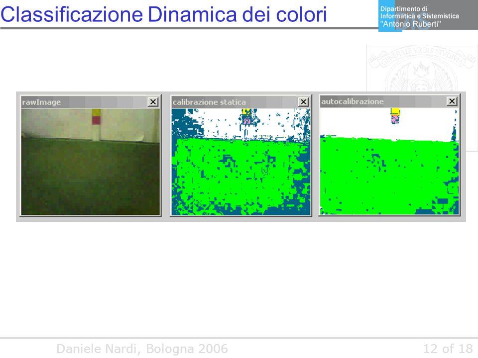 Daniele Nardi, Bologna 200612 of 18 Classificazione Dinamica dei colori
