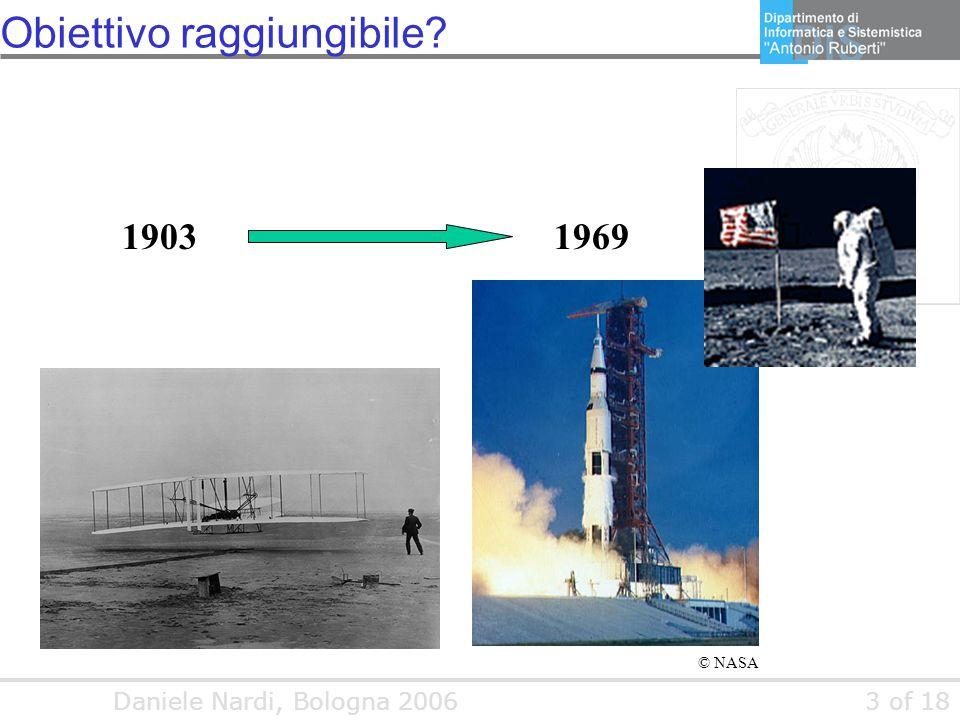 Daniele Nardi, Bologna 20063 of 18 Obiettivo raggiungibile? 19031969 © NASA