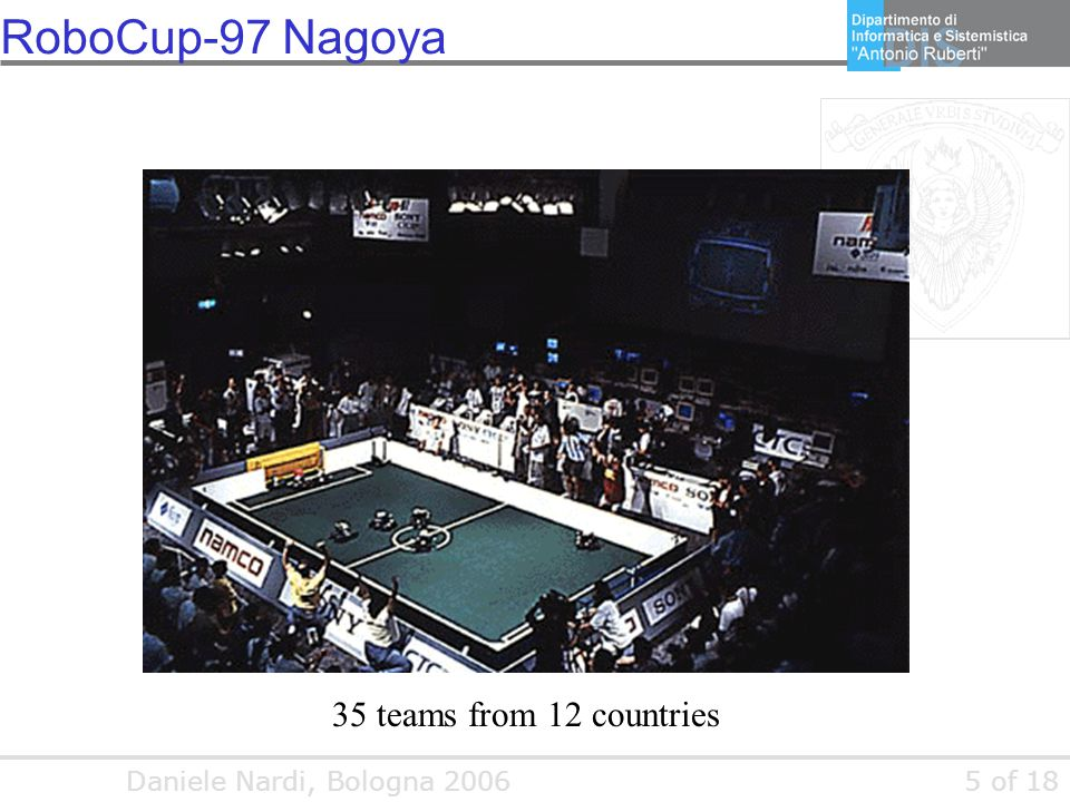 Daniele Nardi, Bologna 20065 of 18 RoboCup-97 Nagoya 35 teams from 12 countries