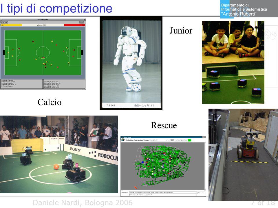 Daniele Nardi, Bologna 20067 of 18 I tipi di competizione Calcio Junior Rescue