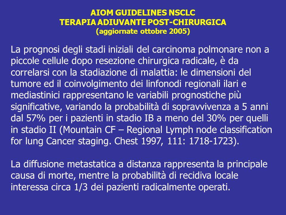 La prognosi degli stadi iniziali del carcinoma polmonare non a piccole cellule dopo resezione chirurgica radicale, è da correlarsi con la stadiazione