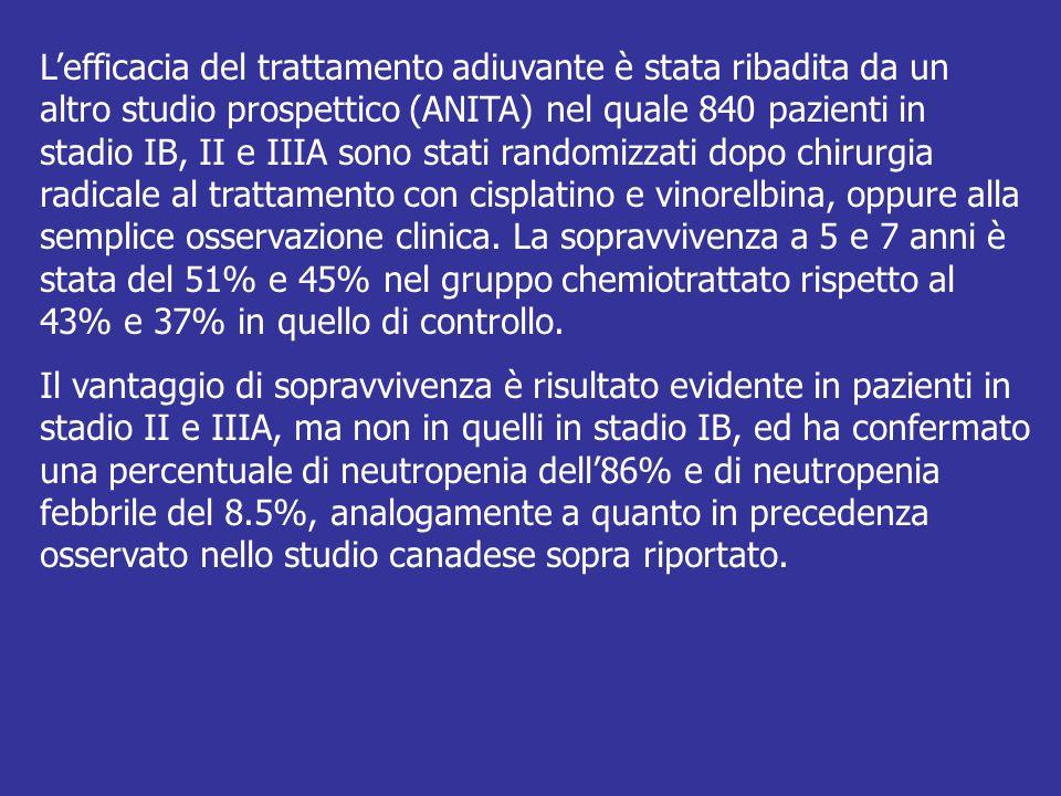 L'efficacia del trattamento adiuvante è stata ribadita da un altro studio prospettico (ANITA) nel quale 840 pazienti in stadio IB, II e IIIA sono stat