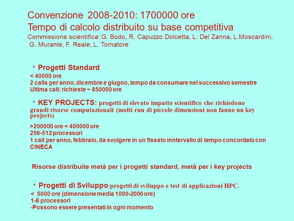 Convenzione 2008-2010: 1700000 ore Tempo di calcolo distribuito su base competitiva Commissione scientifica: G.