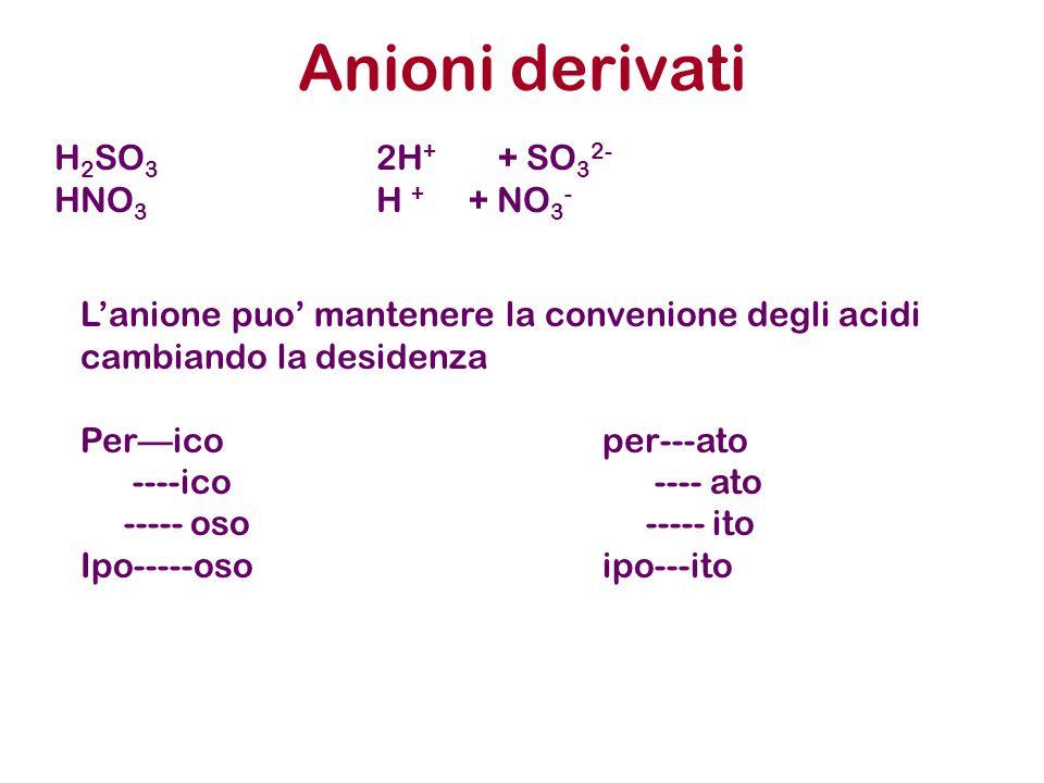 Anioni derivati L'anione puo' mantenere la convenione degli acidi cambiando la desidenza Per—icoper---ato ----ico ---- ato ----- oso ----- ito Ipo-----oso ipo---ito H 2 SO 3 2H + + SO 3 2- HNO 3 H + + NO 3 -