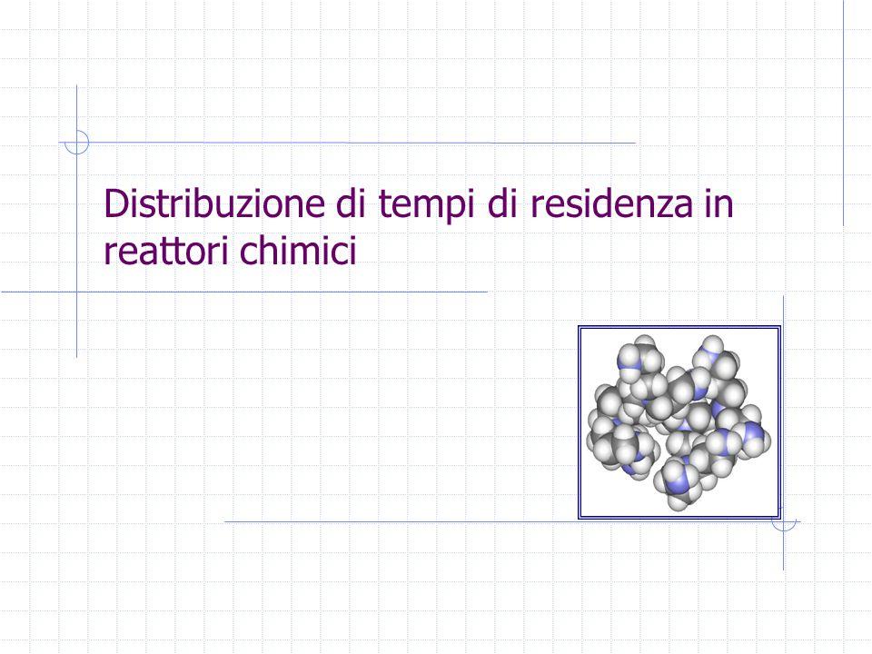 Scuola Nazionale di Fenomeni di TrasportoPacognano, 13 July, 2015 - slide 42 Considerazione Reattori in serie (PFR e CSTR) per modellare zone morte di un CSTR Importa l'ordine dei reattori.