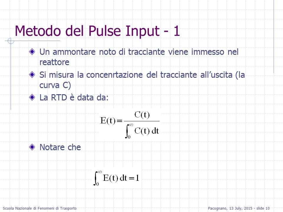 Scuola Nazionale di Fenomeni di TrasportoPacognano, 13 July, 2015 - slide 10 Metodo del Pulse Input - 1 Un ammontare noto di tracciante viene immesso