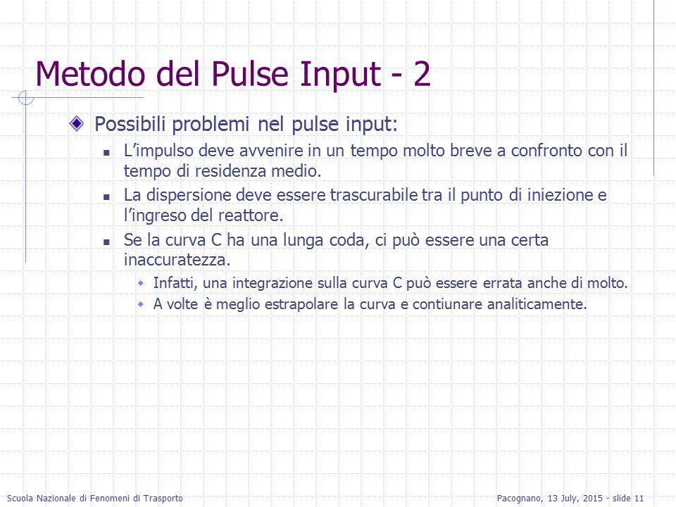 Scuola Nazionale di Fenomeni di TrasportoPacognano, 13 July, 2015 - slide 11 Metodo del Pulse Input - 2 Possibili problemi nel pulse input: L'impulso