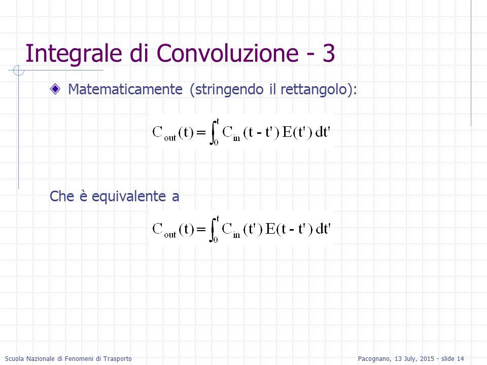 Scuola Nazionale di Fenomeni di TrasportoPacognano, 13 July, 2015 - slide 14 Integrale di Convoluzione - 3 Matematicamente (stringendo il rettangolo):