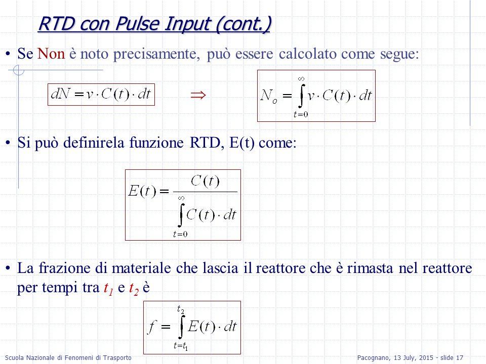 Scuola Nazionale di Fenomeni di TrasportoPacognano, 13 July, 2015 - slide 17 RTD con Pulse Input (cont.) Se Non è noto precisamente, può essere calcol