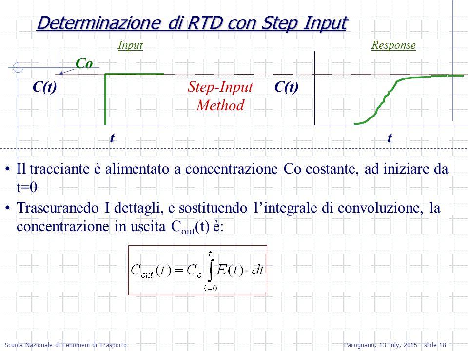Scuola Nazionale di Fenomeni di TrasportoPacognano, 13 July, 2015 - slide 18 Determinazione di RTD con Step Input Il tracciante è alimentato a concent