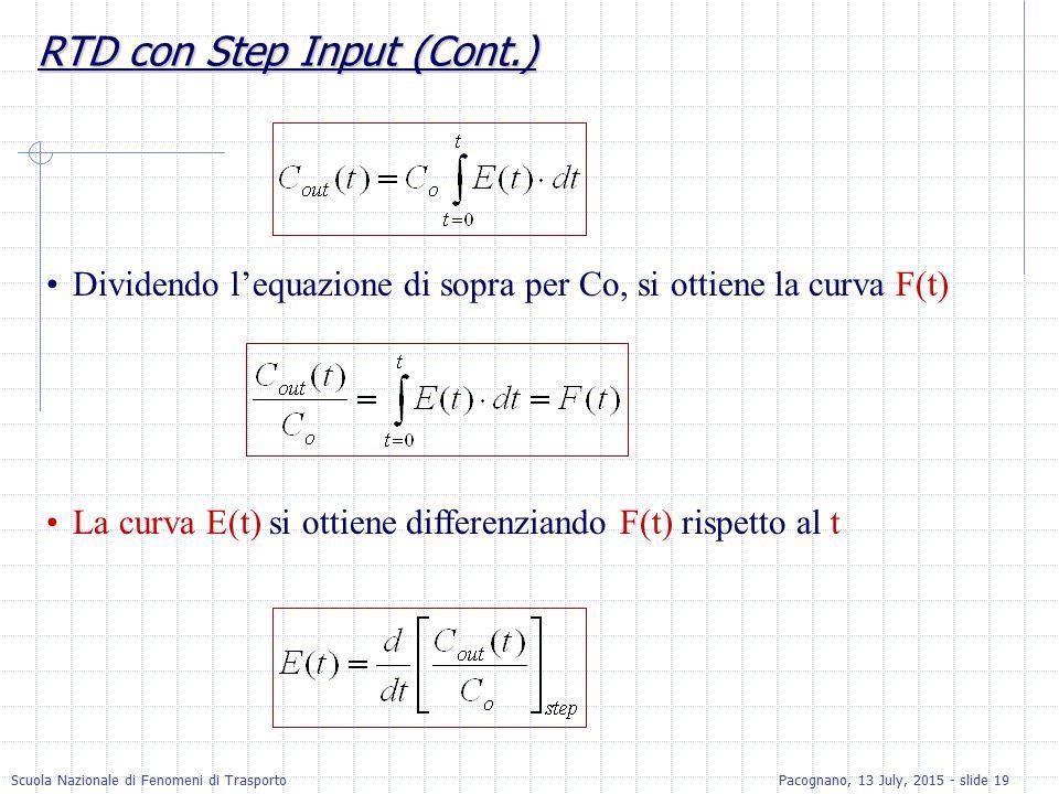 Scuola Nazionale di Fenomeni di TrasportoPacognano, 13 July, 2015 - slide 19 RTD con Step Input (Cont.) Dividendo l'equazione di sopra per Co, si otti