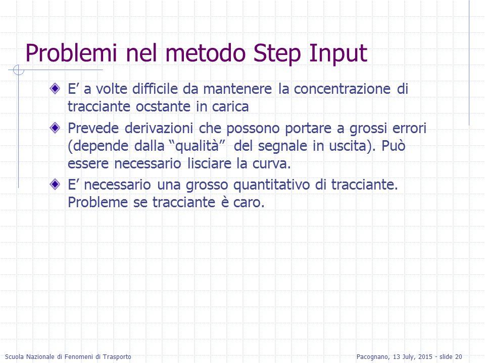 Scuola Nazionale di Fenomeni di TrasportoPacognano, 13 July, 2015 - slide 20 Problemi nel metodo Step Input E' a volte difficile da mantenere la conce