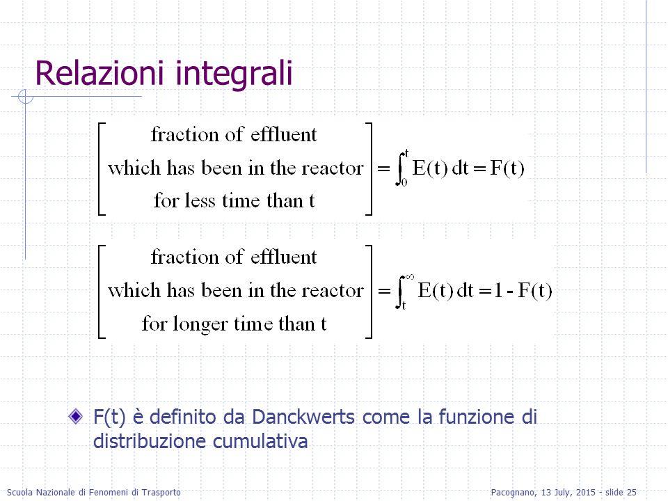 Scuola Nazionale di Fenomeni di TrasportoPacognano, 13 July, 2015 - slide 25 Relazioni integrali F(t) è definito da Danckwerts come la funzione di dis