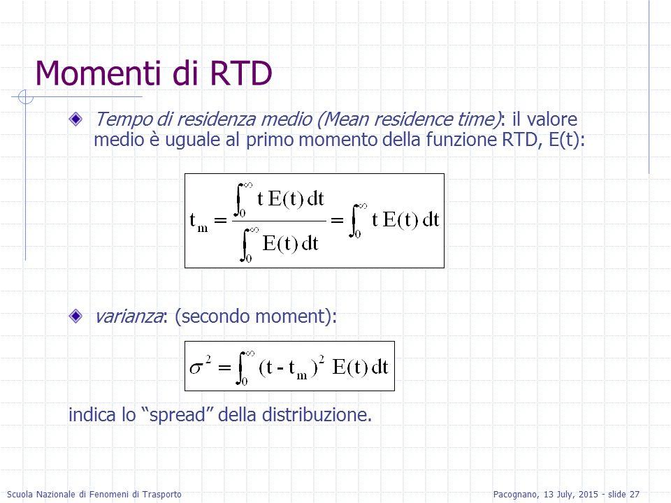 Scuola Nazionale di Fenomeni di TrasportoPacognano, 13 July, 2015 - slide 27 Momenti di RTD Tempo di residenza medio (Mean residence time): il valore