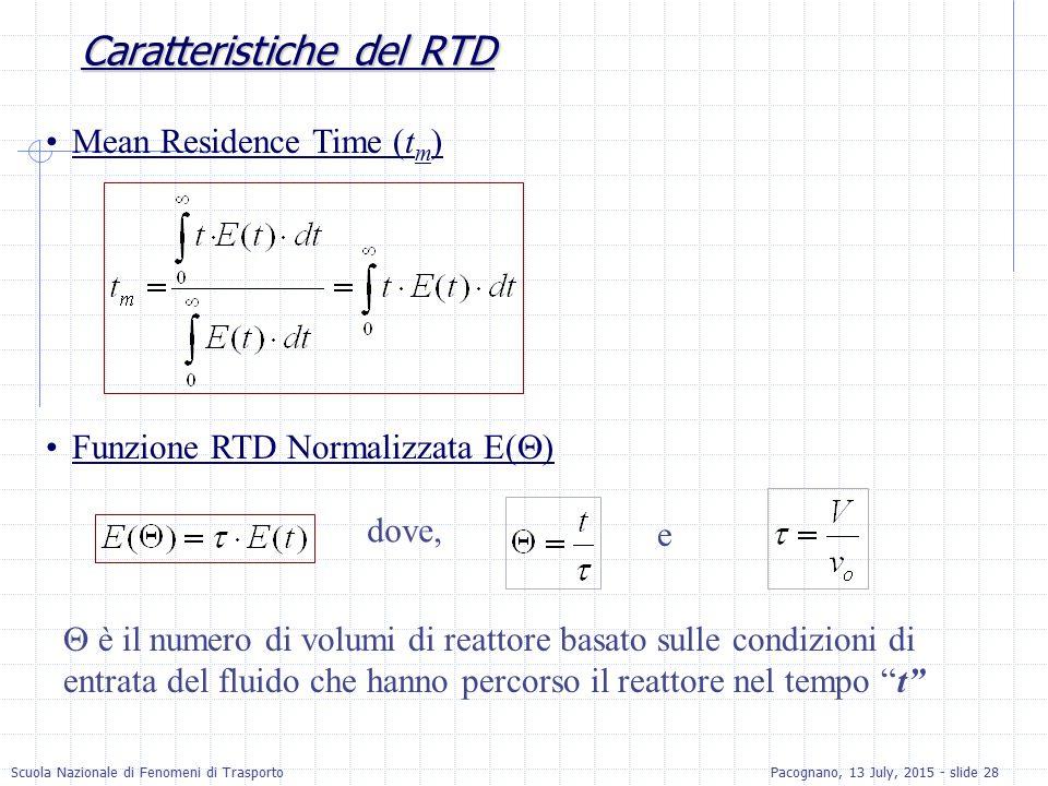 Scuola Nazionale di Fenomeni di TrasportoPacognano, 13 July, 2015 - slide 28 Caratteristiche del RTD Mean Residence Time (t m ) Funzione RTD Normalizz