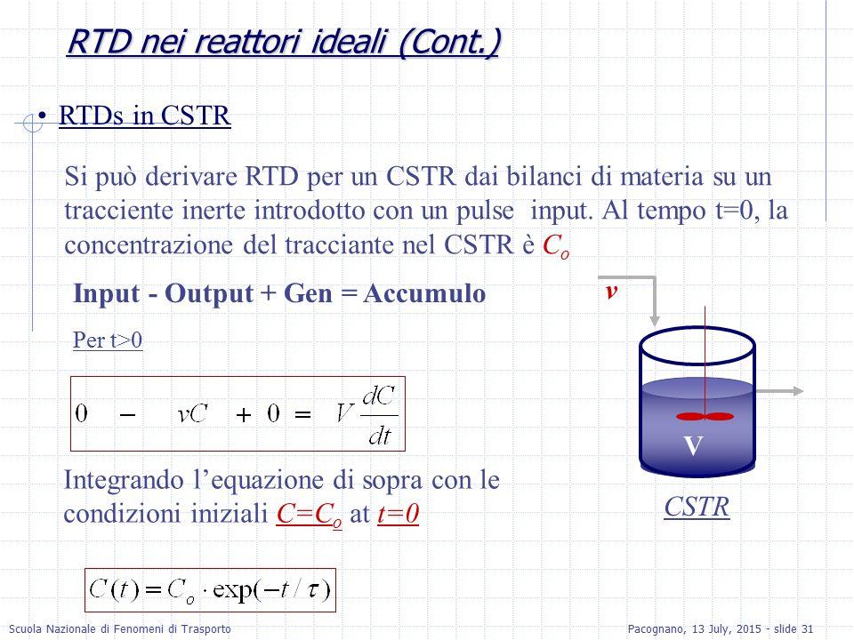 Scuola Nazionale di Fenomeni di TrasportoPacognano, 13 July, 2015 - slide 31 RTD nei reattori ideali (Cont.) RTDs in CSTR Si può derivare RTD per un C